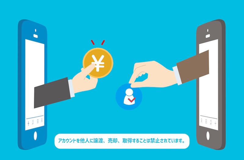 他ユーザーとのアカウントの売買及び他人に成り代わって行動すること