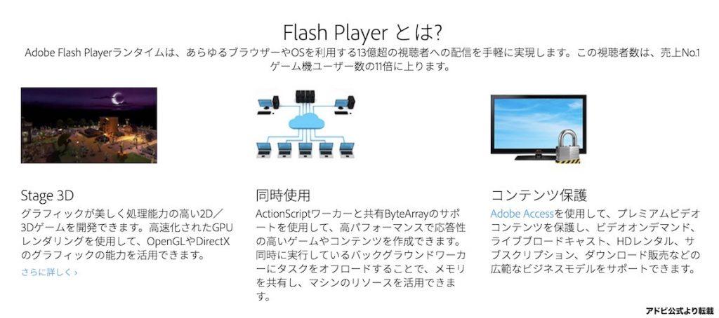 Adobe Flash Playerを要求される