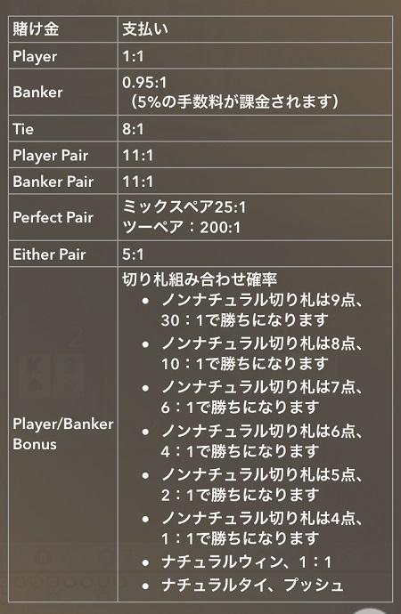 バカラの支払い一覧表
