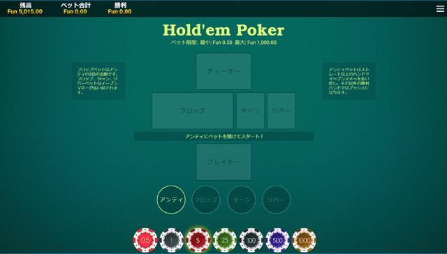 ポーカーのアンディとは参加費