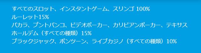 ベラジョンカジノの出金条件(ゲームの消化率)