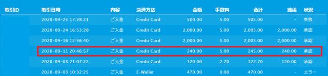 9月11日、デビットカードをで240ドルの入金