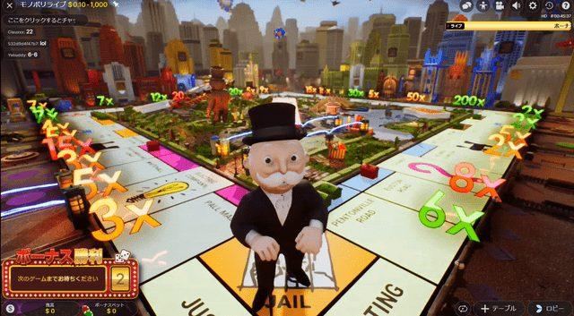 Monopoly Liveのボーナスゲーム