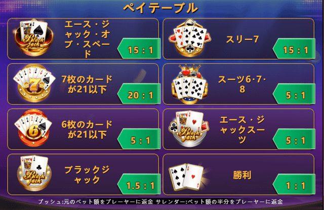 Royal Blackjackサイドベットの配当表